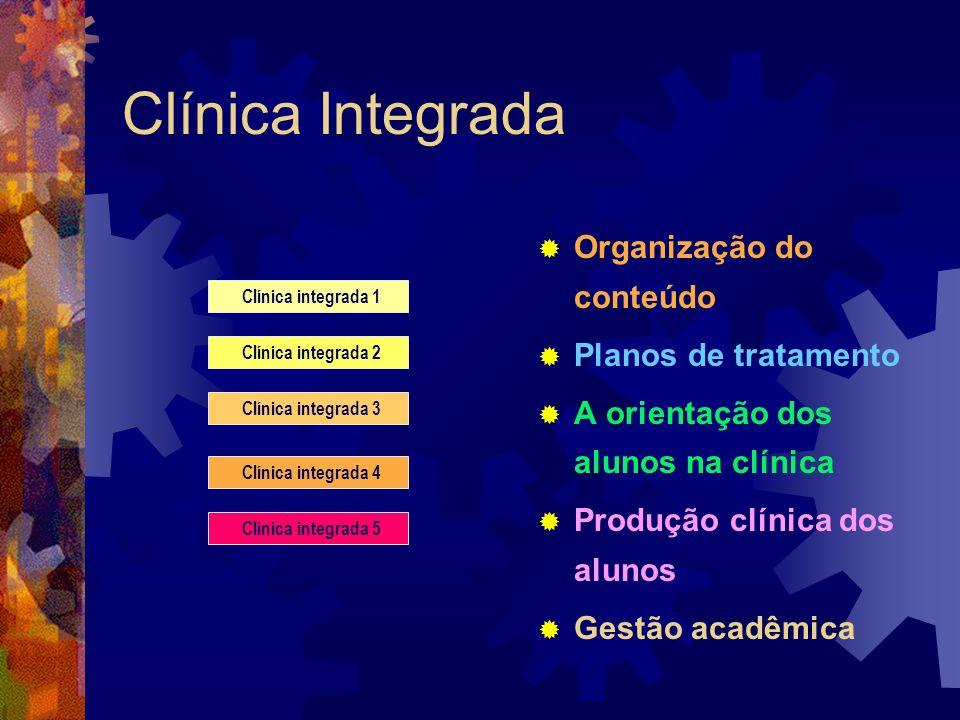 Clínica Integrada Organização do conteúdo Planos de tratamento