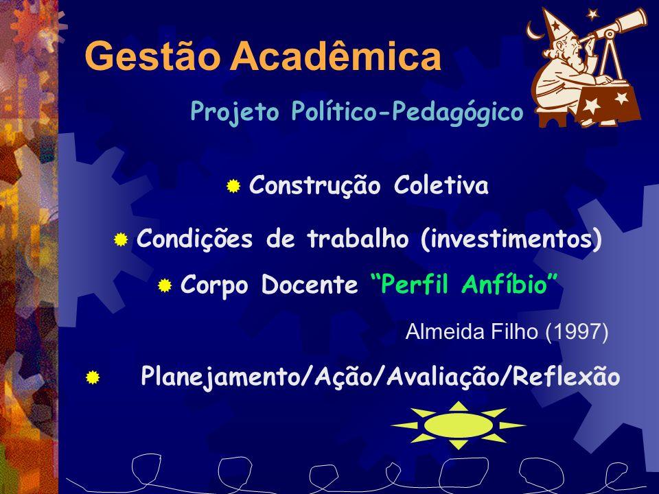 Gestão Acadêmica Projeto Político-Pedagógico Construção Coletiva
