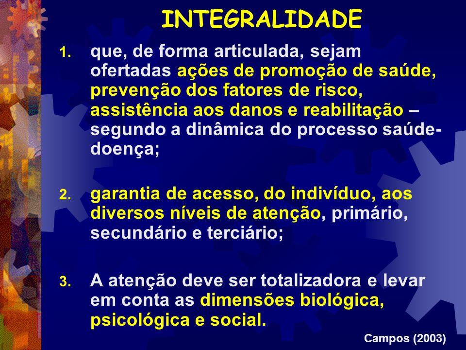 INTEGRALIDADE