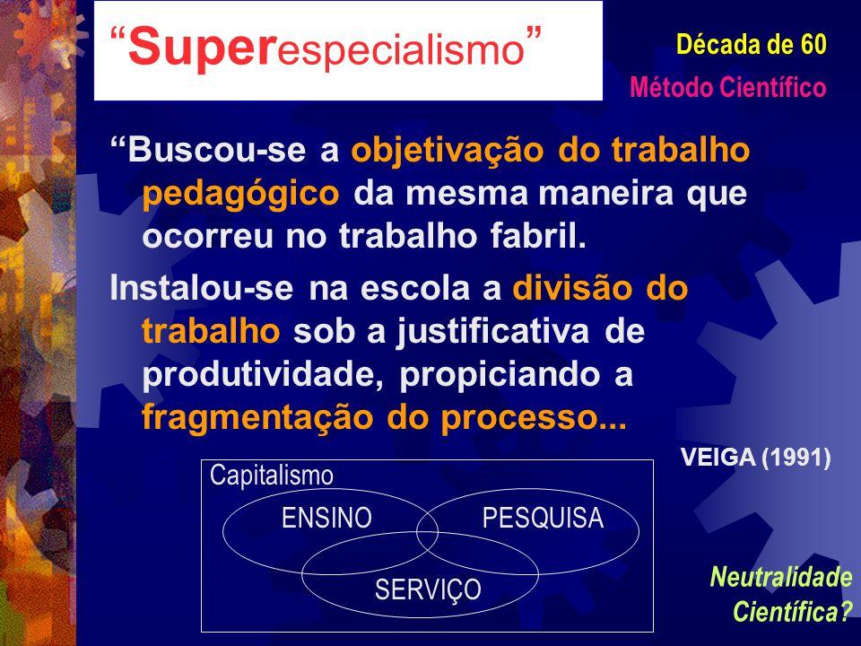 Década de 60 Superespecialismo Método Científico.