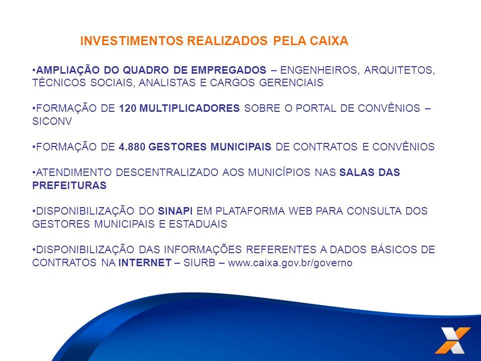 INVESTIMENTOS REALIZADOS PELA CAIXA