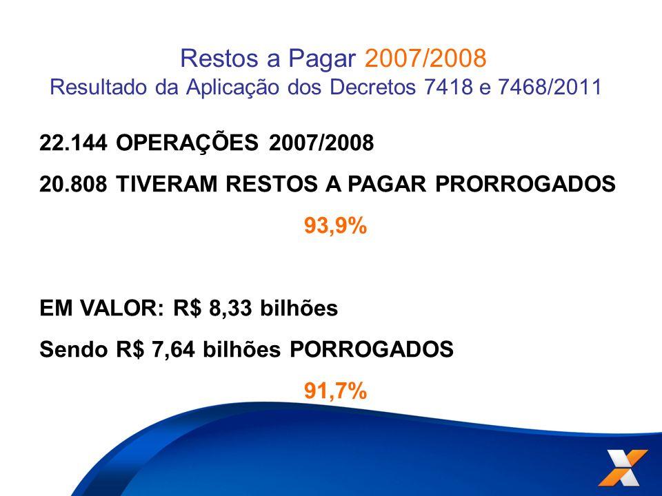 Restos a Pagar 2007/2008 Resultado da Aplicação dos Decretos 7418 e 7468/2011