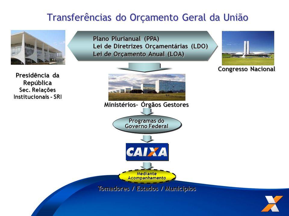 Transferências do Orçamento Geral da União