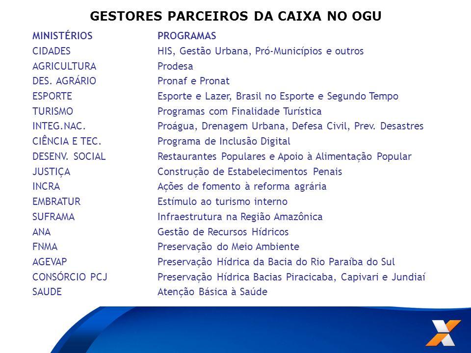 GESTORES PARCEIROS DA CAIXA NO OGU