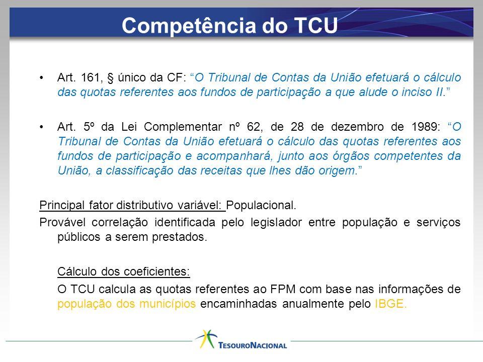 Competência do TCU