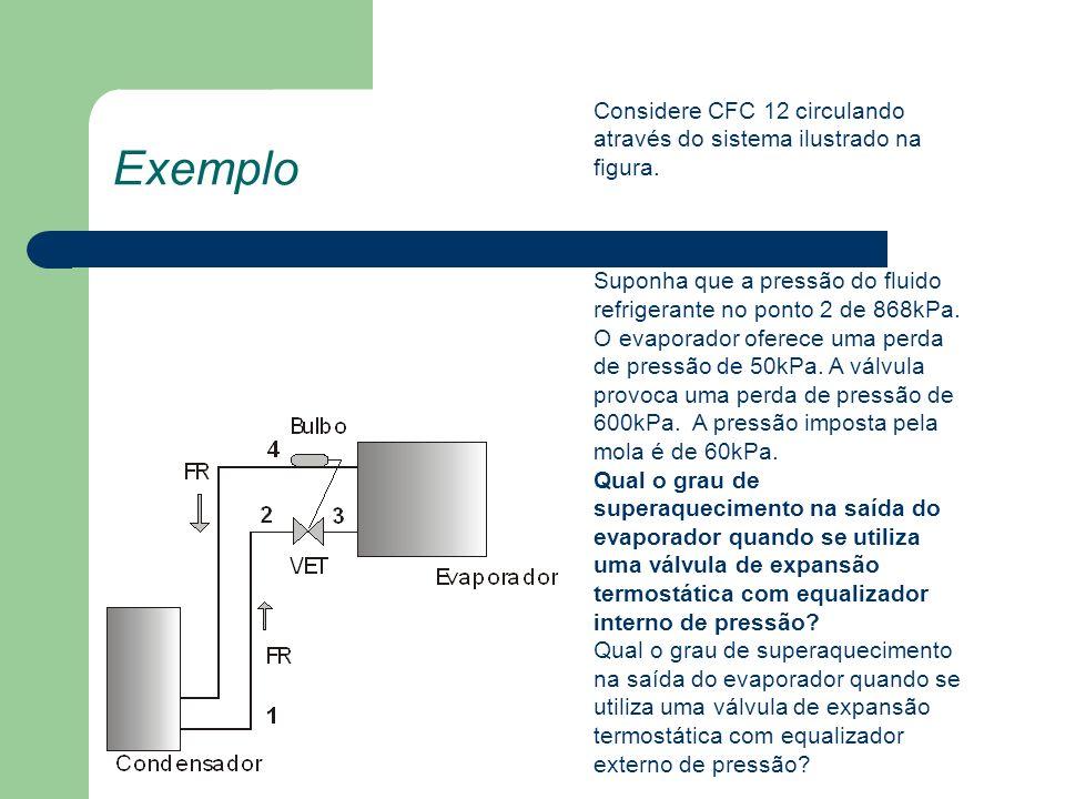 Exemplo Considere CFC 12 circulando