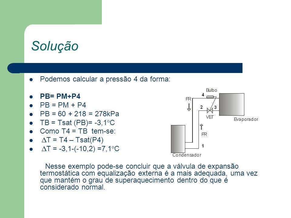 Solução Podemos calcular a pressão 4 da forma: PB= PM+P4 PB = PM + P4