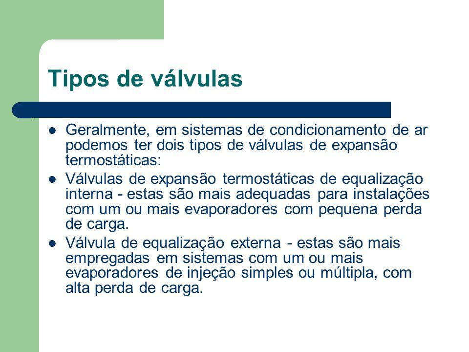 Tipos de válvulas Geralmente, em sistemas de condicionamento de ar podemos ter dois tipos de válvulas de expansão termostáticas: