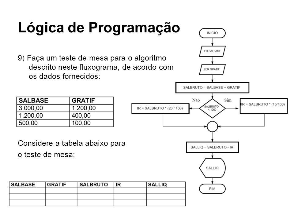 Lógica de Programação 9) Faça um teste de mesa para o algoritmo descrito neste fluxograma, de acordo com os dados fornecidos: