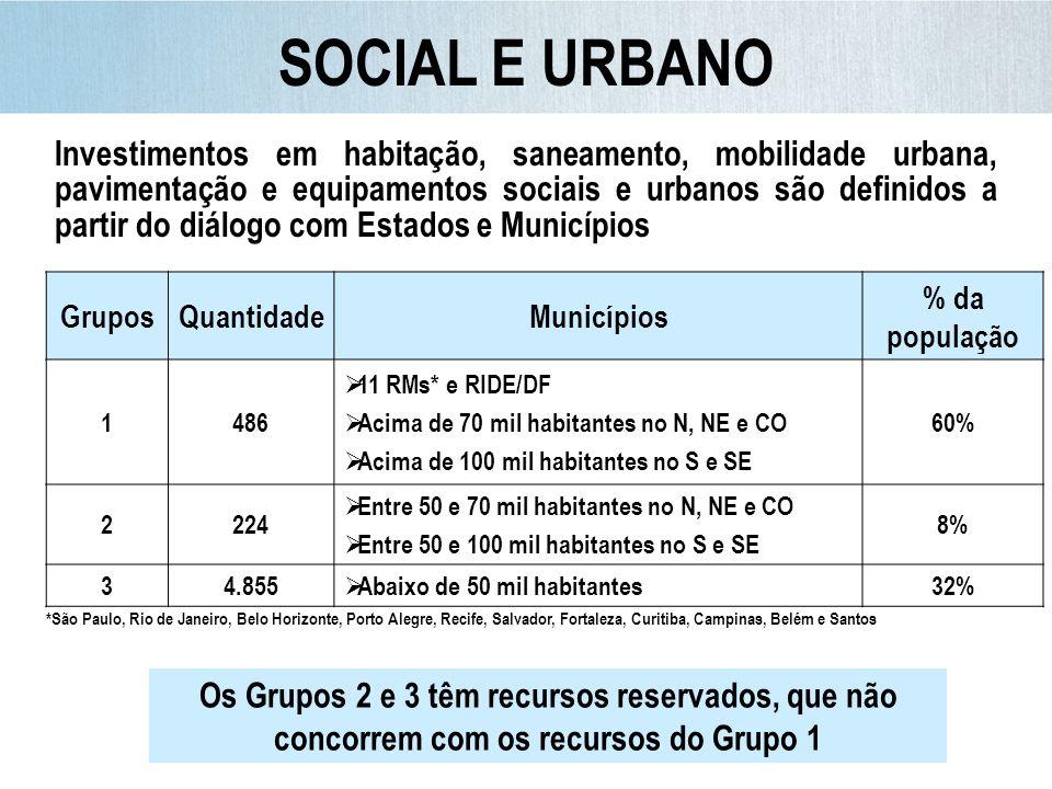 SOCIAL E URBANO