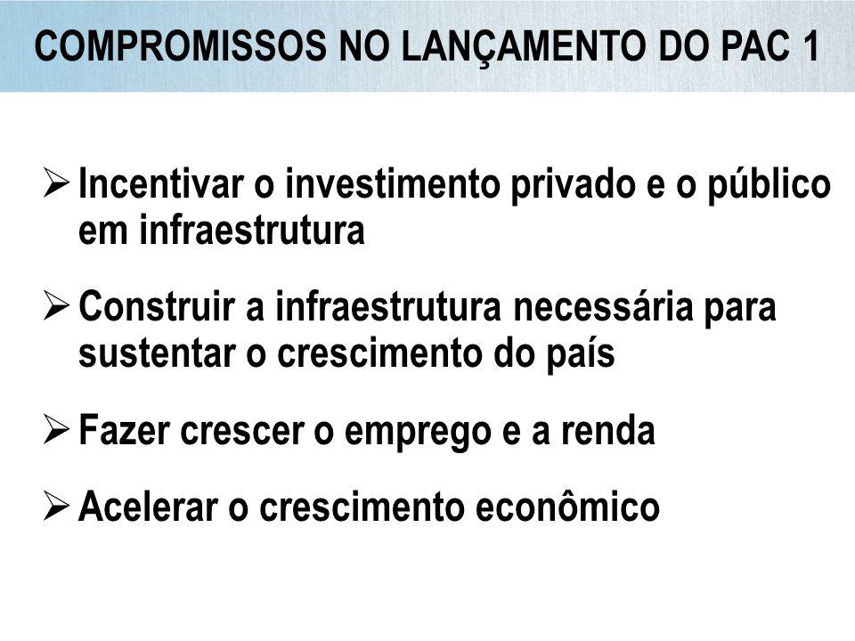COMPROMISSOS NO LANÇAMENTO DO PAC 1