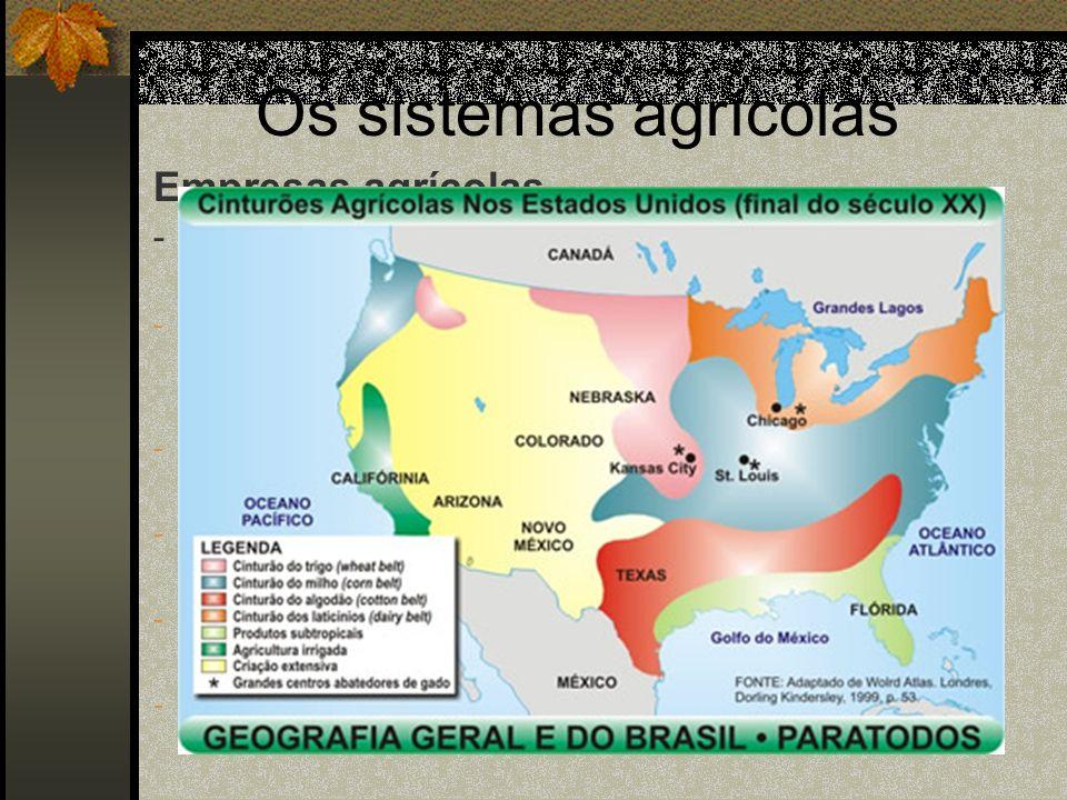 Os sistemas agrícolas Empresas agrícolas