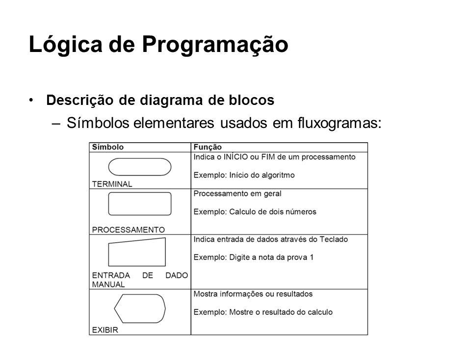 Lógica de Programação Símbolos elementares usados em fluxogramas: