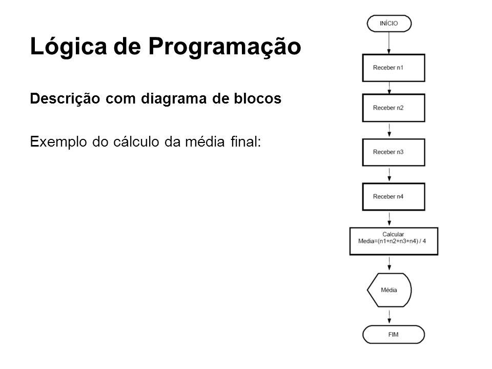 Lógica de Programação Descrição com diagrama de blocos