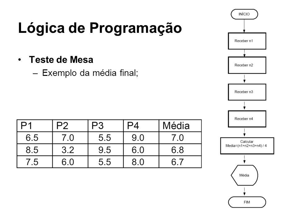 Lógica de Programação Teste de Mesa Exemplo da média final;