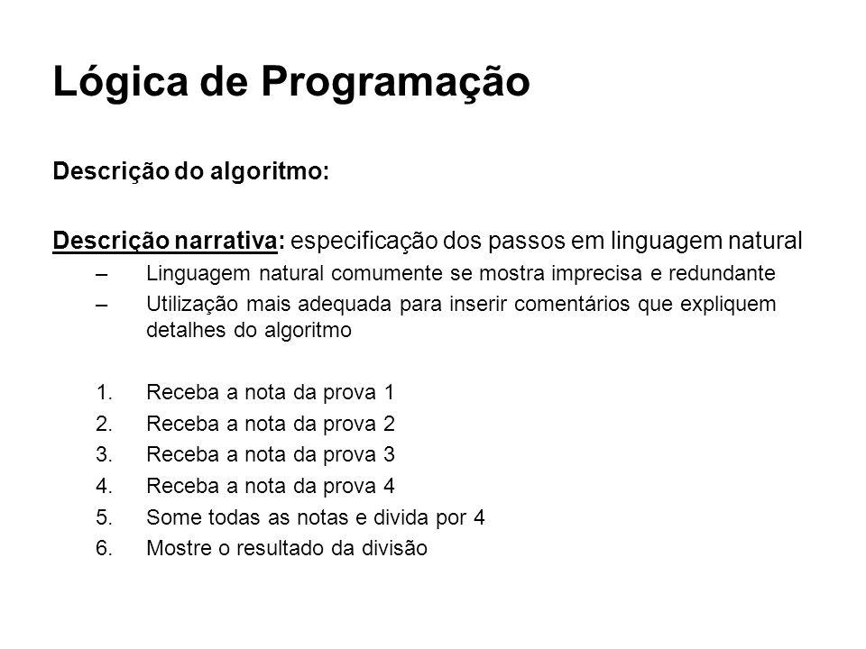 Lógica de Programação Descrição do algoritmo: