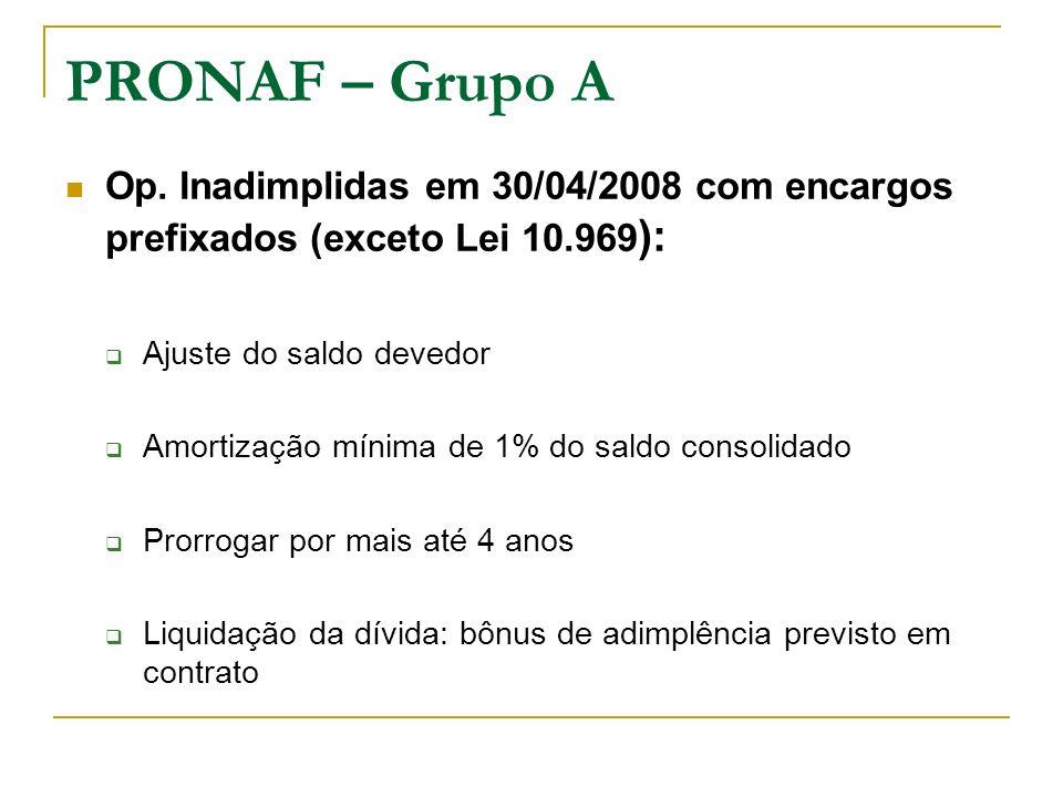 PRONAF – Grupo A Op. Inadimplidas em 30/04/2008 com encargos prefixados (exceto Lei 10.969): Ajuste do saldo devedor.
