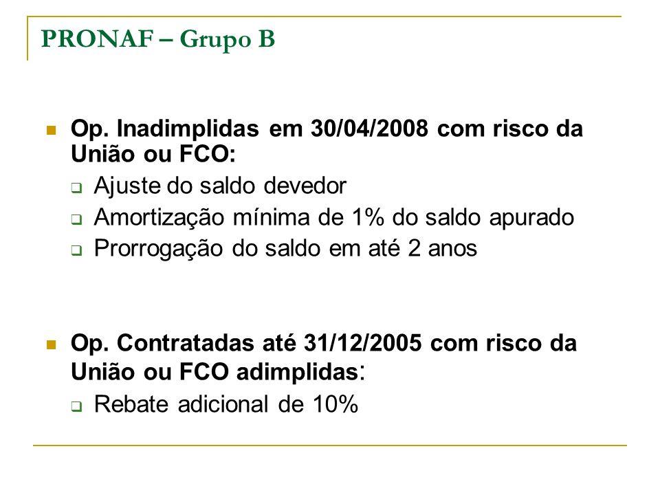 PRONAF – Grupo B Op. Inadimplidas em 30/04/2008 com risco da União ou FCO: Ajuste do saldo devedor.