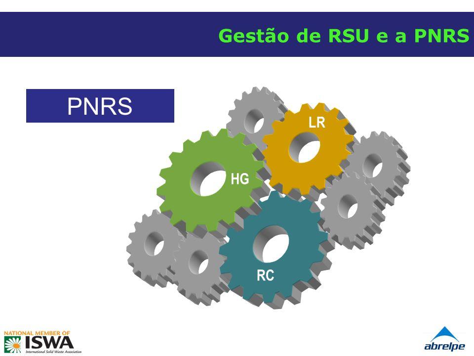 Gestão de RSU e a PNRS PNRS LR HG RC
