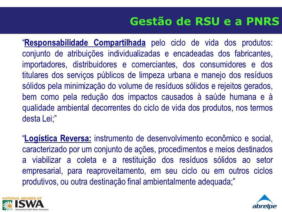 Gestão de RSU e a PNRS