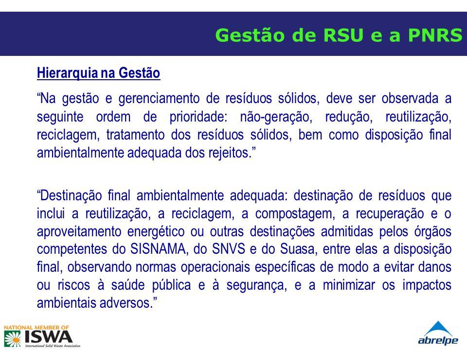 Gestão de RSU e a PNRS Hierarquia na Gestão