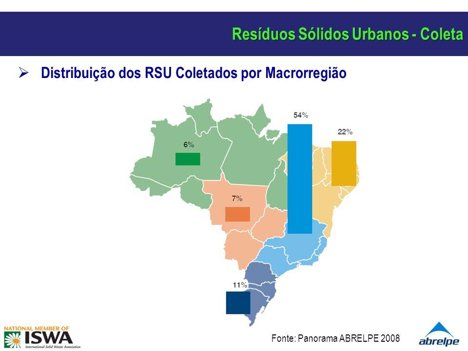 Resíduos Sólidos Urbanos - Coleta