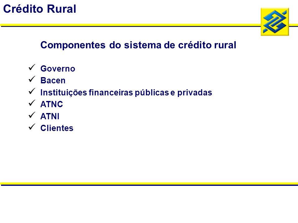 Crédito Rural Componentes do sistema de crédito rural Governo Bacen