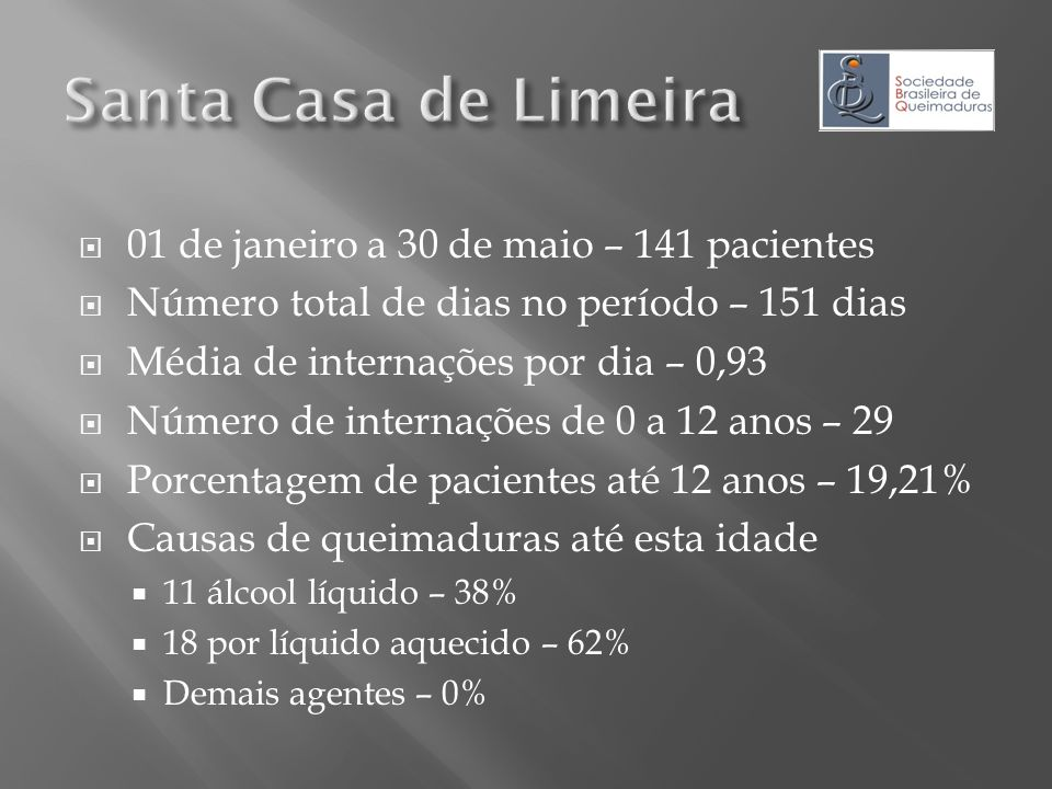 Santa Casa de Limeira 01 de janeiro a 30 de maio – 141 pacientes