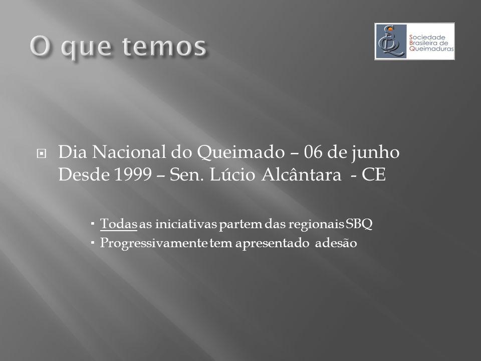 O que temosDia Nacional do Queimado – 06 de junho Desde 1999 – Sen. Lúcio Alcântara - CE. Todas as iniciativas partem das regionais SBQ.