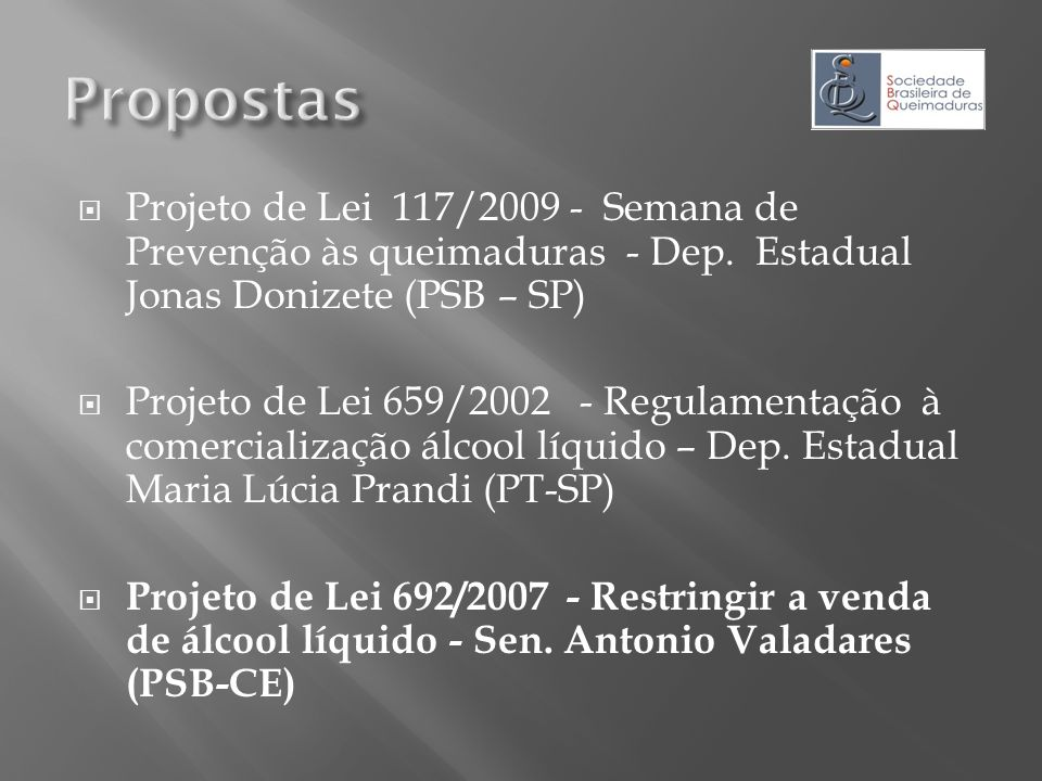 PropostasProjeto de Lei 117/2009 - Semana de Prevenção às queimaduras - Dep. Estadual Jonas Donizete (PSB – SP)