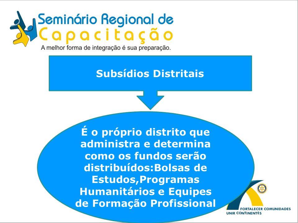 Subsídios Distritais