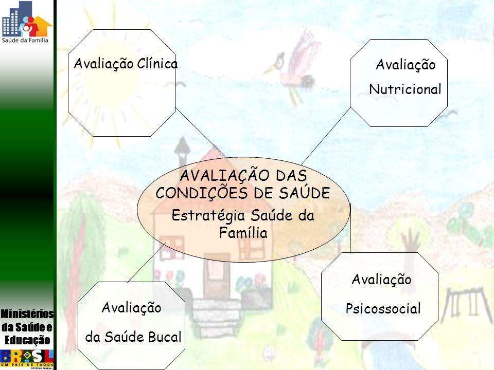 AVALIAÇÃO DAS CONDIÇÕES DE SAÚDE Estratégia Saúde da Família
