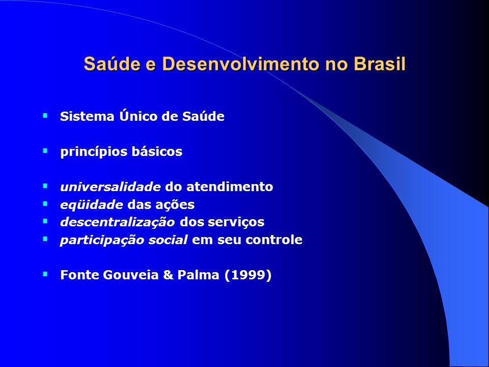 Saúde e Desenvolvimento no Brasil