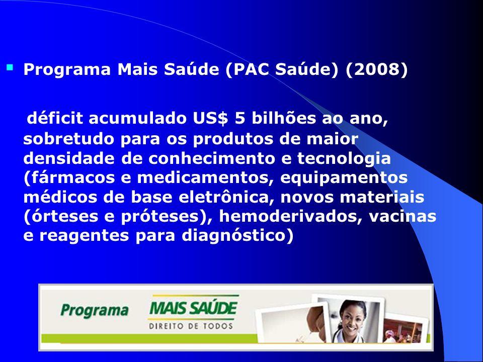 Programa Mais Saúde (PAC Saúde) (2008)