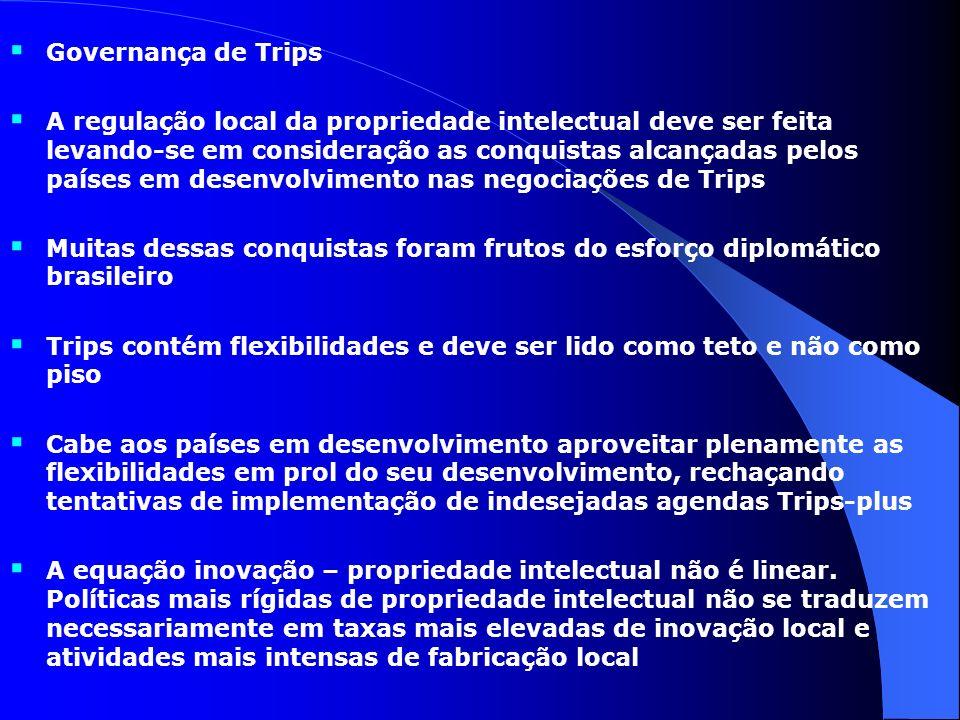 Governança de Trips