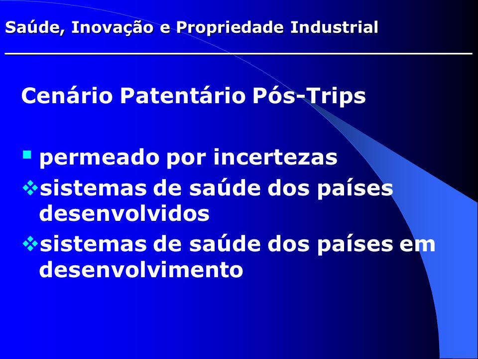 Cenário Patentário Pós-Trips permeado por incertezas