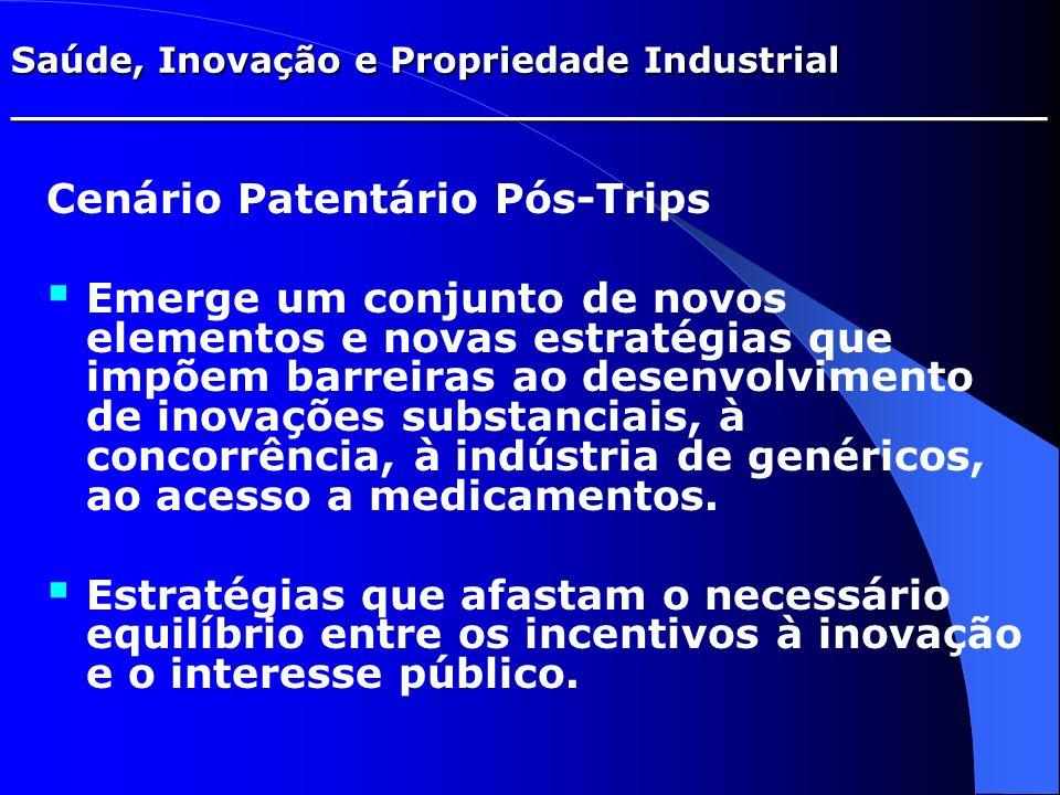 Cenário Patentário Pós-Trips