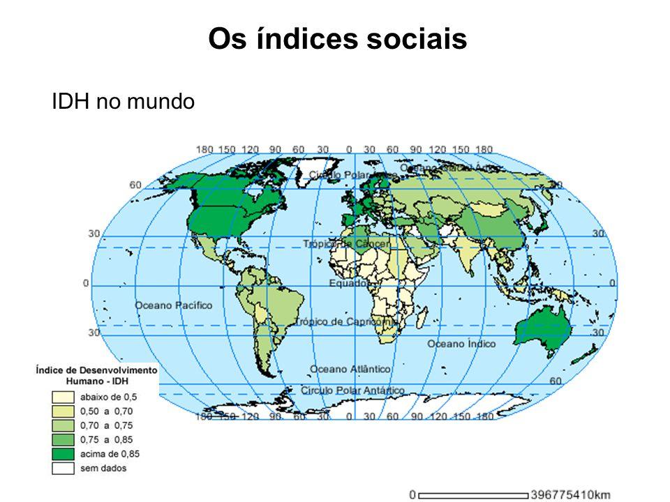 Os índices sociais IDH no mundo