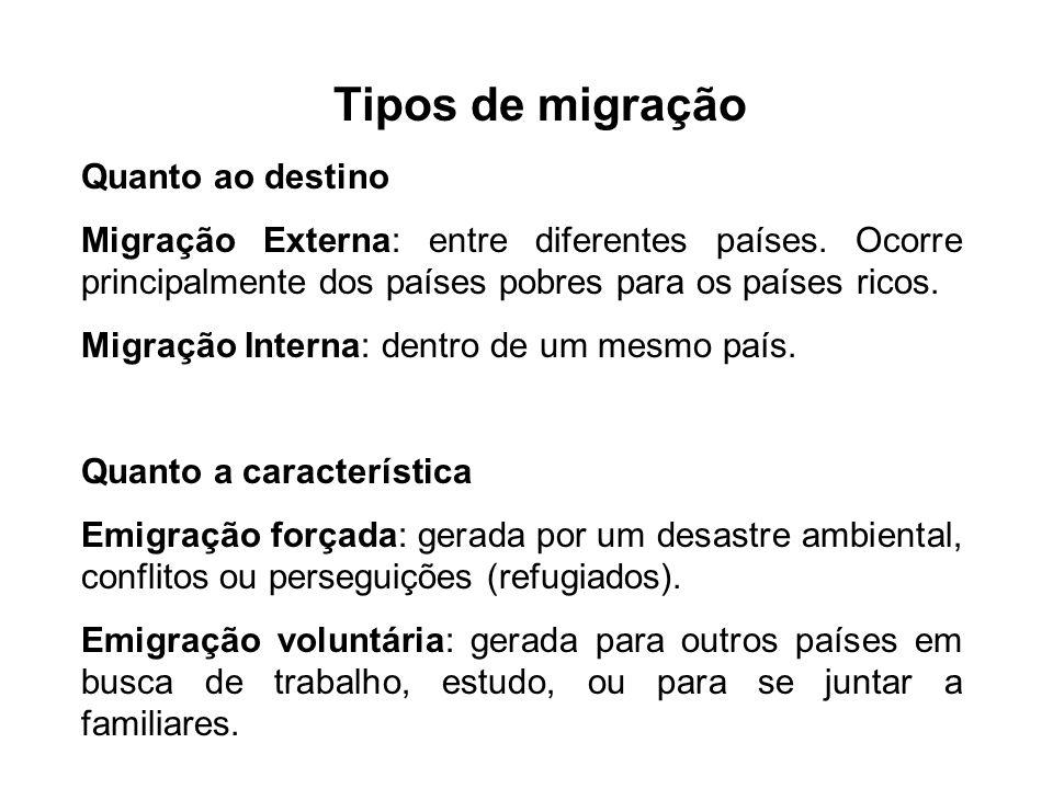 Tipos de migração Quanto ao destino