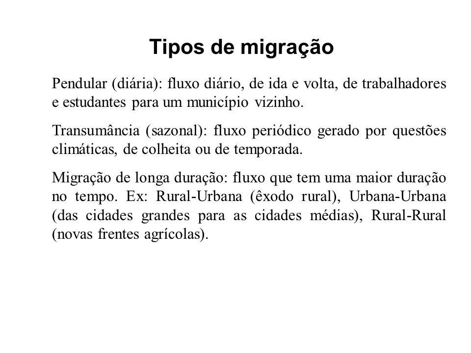 Tipos de migração. Pendular (diária): fluxo diário, de ida e volta, de trabalhadores e estudantes para um município vizinho.