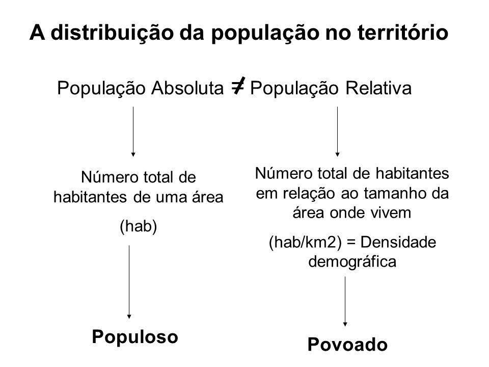 A distribuição da população no território