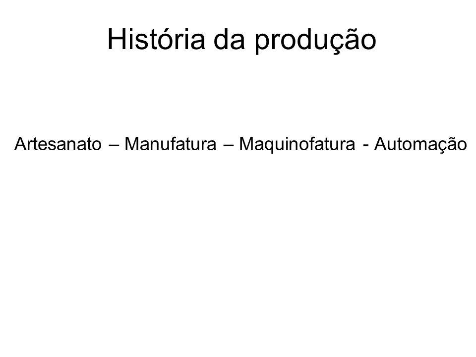 Artesanato Manufatura Maquinofatura ~ Industrializaç u00e3o Prof Felipe ppt carregar