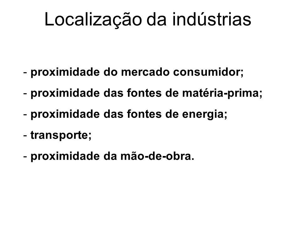 Localização da indústrias