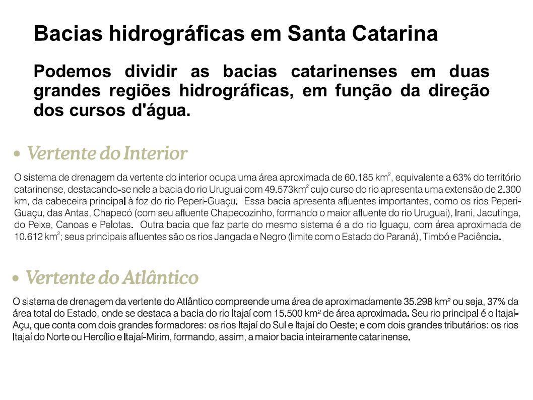 Bacias hidrográficas em Santa Catarina
