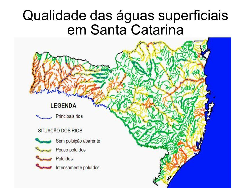Qualidade das águas superficiais em Santa Catarina