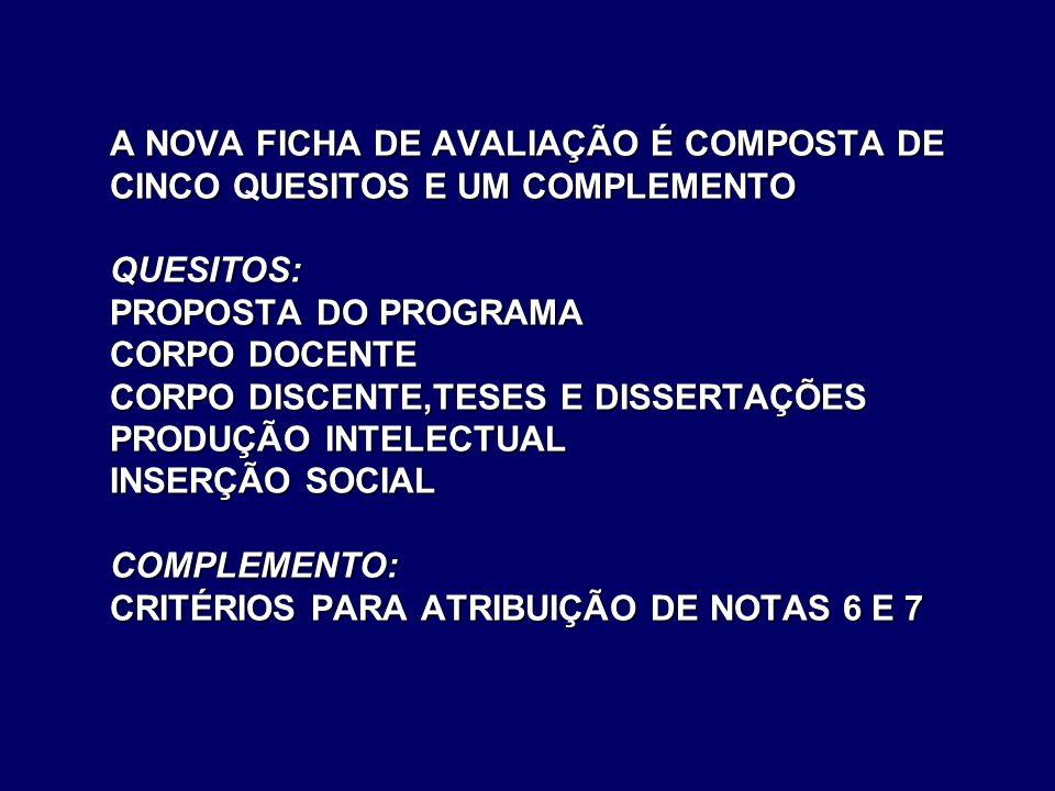 A NOVA FICHA DE AVALIAÇÃO É COMPOSTA DE CINCO QUESITOS E UM COMPLEMENTO QUESITOS: PROPOSTA DO PROGRAMA CORPO DOCENTE CORPO DISCENTE,TESES E DISSERTAÇÕES PRODUÇÃO INTELECTUAL INSERÇÃO SOCIAL COMPLEMENTO: CRITÉRIOS PARA ATRIBUIÇÃO DE NOTAS 6 E 7