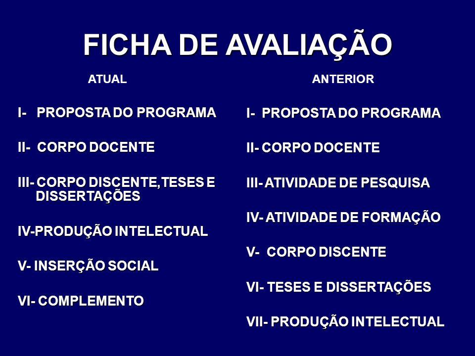 FICHA DE AVALIAÇÃO I- PROPOSTA DO PROGRAMA I- PROPOSTA DO PROGRAMA