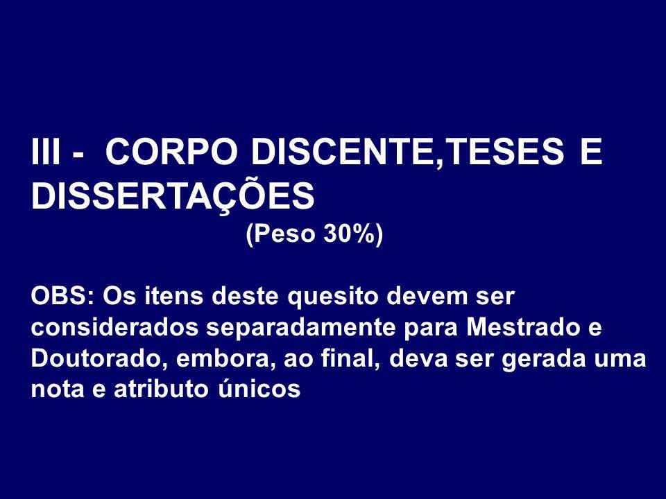 III - CORPO DISCENTE,TESES E DISSERTAÇÕES