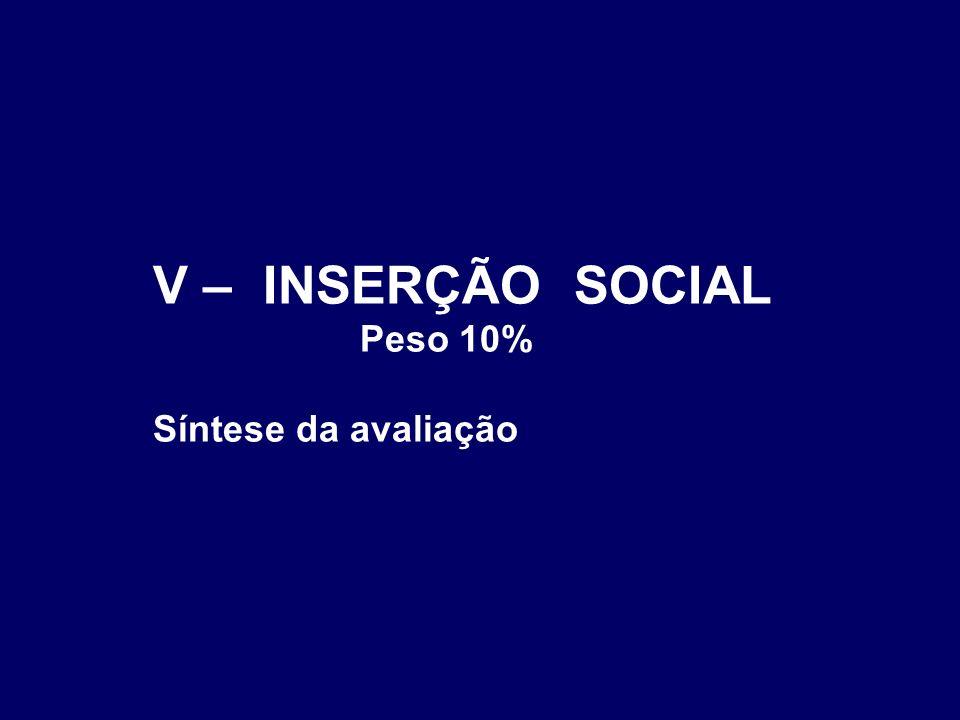V – INSERÇÃO SOCIAL Peso 10% Síntese da avaliação