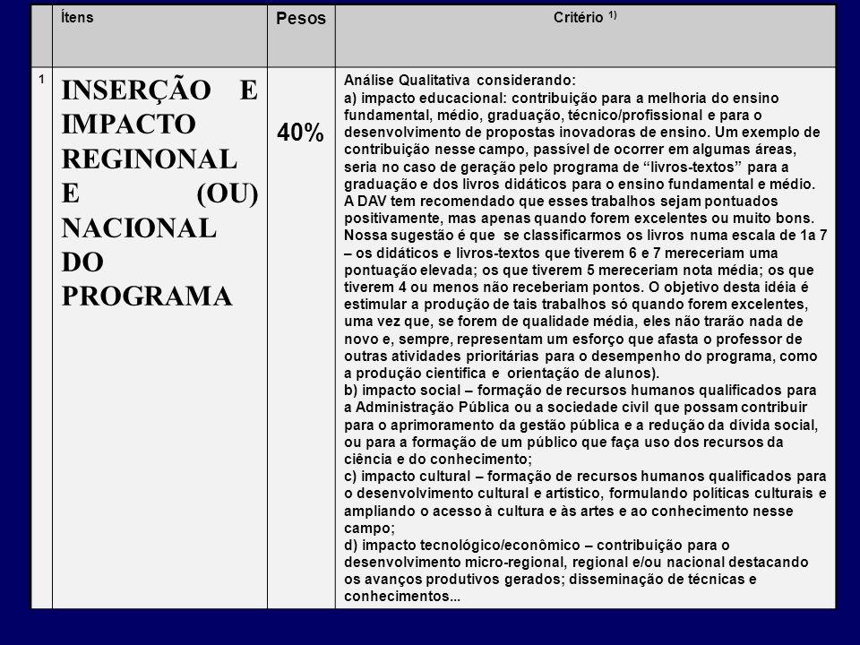 INSERÇÃO E IMPACTO REGINONAL E (OU) NACIONAL DO PROGRAMA